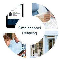 Picture1 Omnichannel Retailing – What is it? Why is it Important? And how do you apply it?